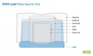 coussin pour ipad et tablettes